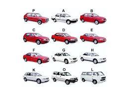 Safeco Roadside Assistance >> Safeco auto insurance rental reimbursement coverage: what ...